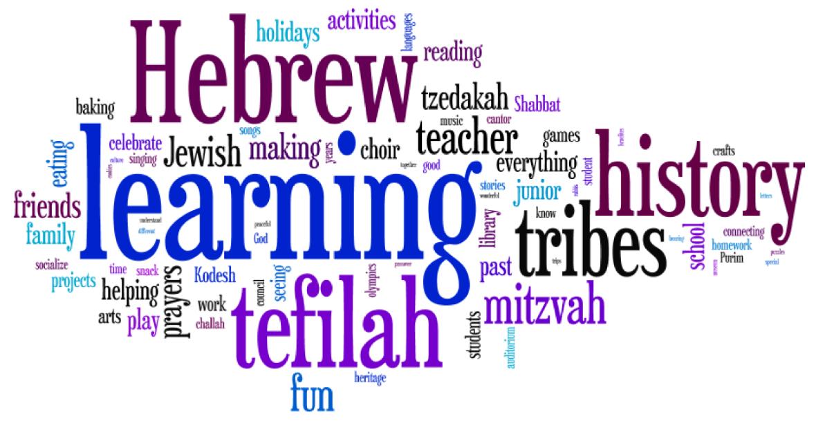 Temple Israel Religious School focuses on Reform Judaism.
